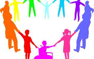 Понятие мер социальной поддержки