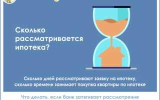 Сколько ждать решение по ипотеке